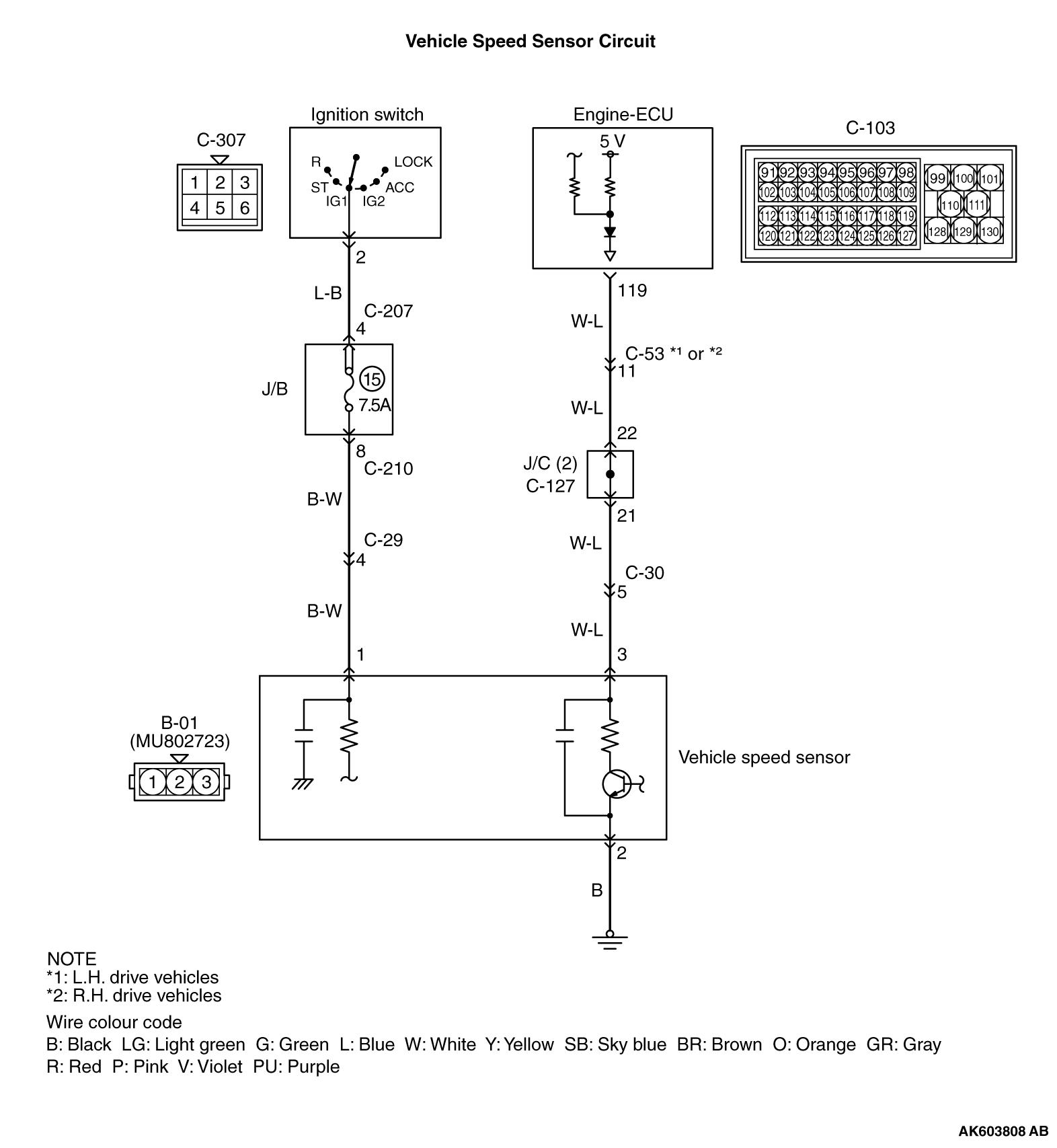 Code No  P0502: Vehicle Speed Sensor Low Input