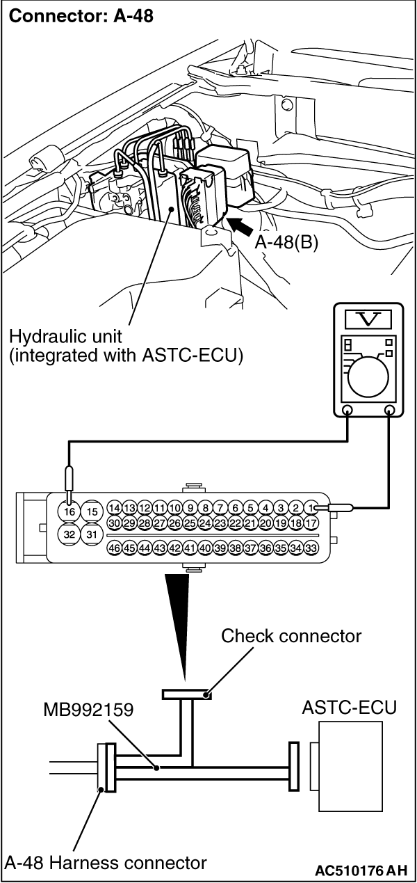 Check At Astc Ecu