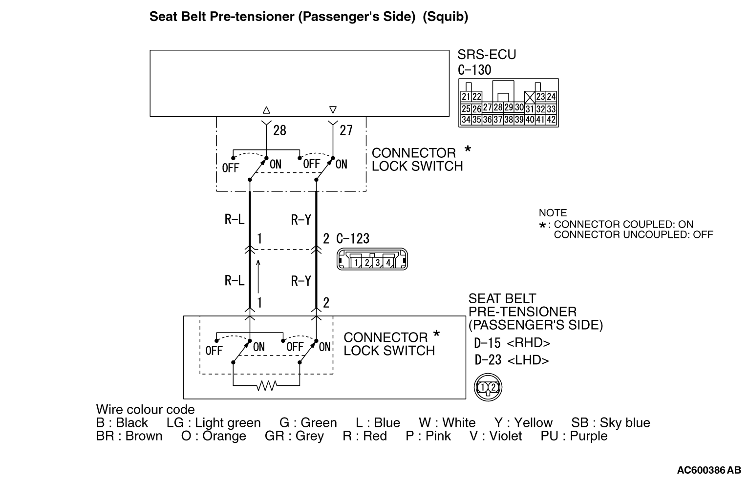 Toyota RAV4 Service Manual: Short in front passenger side pretensioner squib circuit