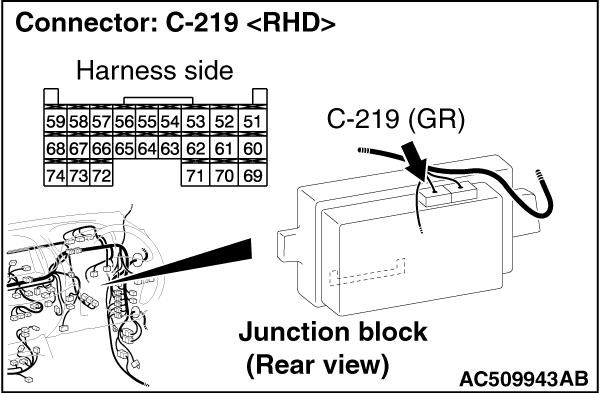 inspection procedure c