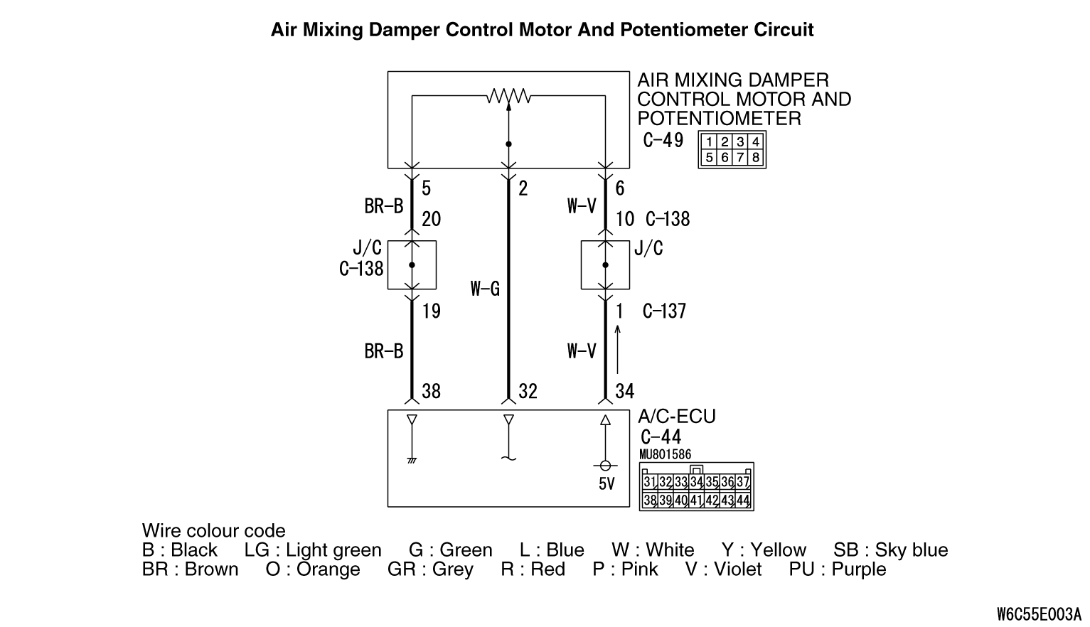 B1041,B1042: Potentiometer system for the air mixing damper