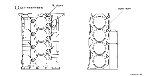 to reduce the residual sand of a cast within the water jacket, the water  hole shapes on the upper surface of the cylinder block are increased  maintaining
