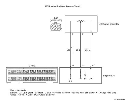 Code No  P0405: EGR Valve Position Sensor Circuit Low Input