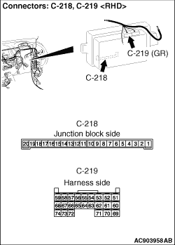 Code No B1762: Ignition OFF current draw (IOD) fuse disconnected<br