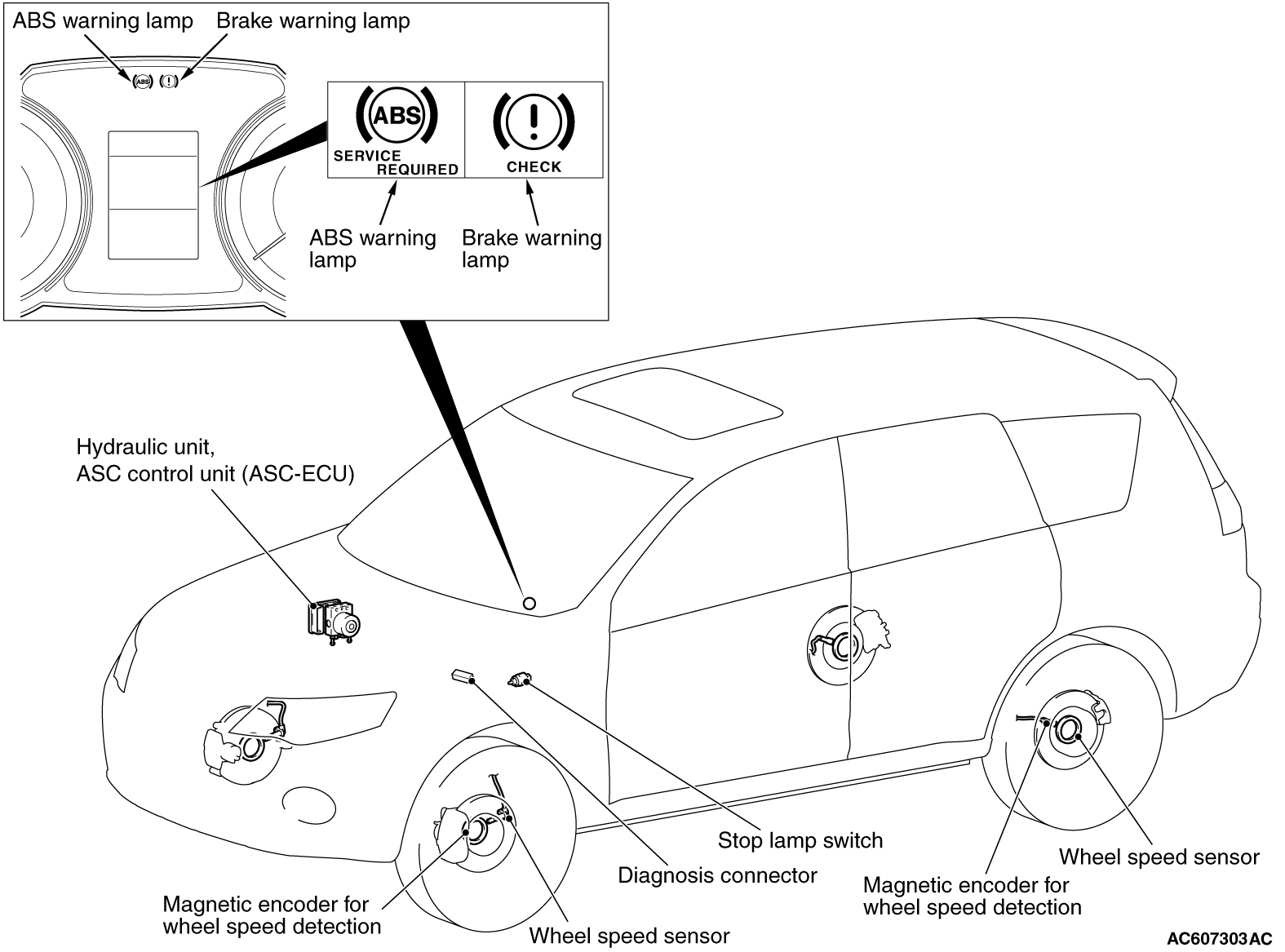 Electronic Brake Force Distribution (EBD) system warning