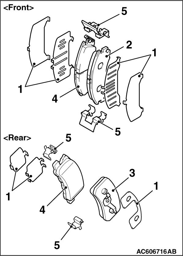 Replacement Of Disc Brake Pad