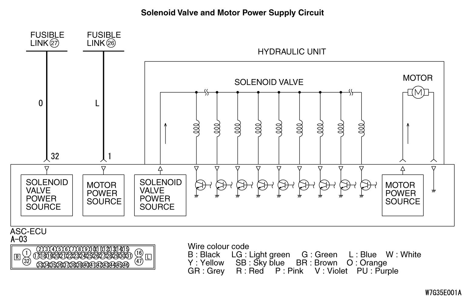 Code No  C1073 Faulty motor drive circuit