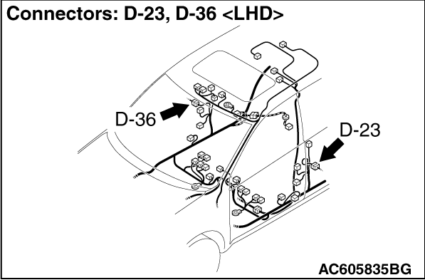 Inspection Procedure C 3 Relevant Power Windows Does Not Work By