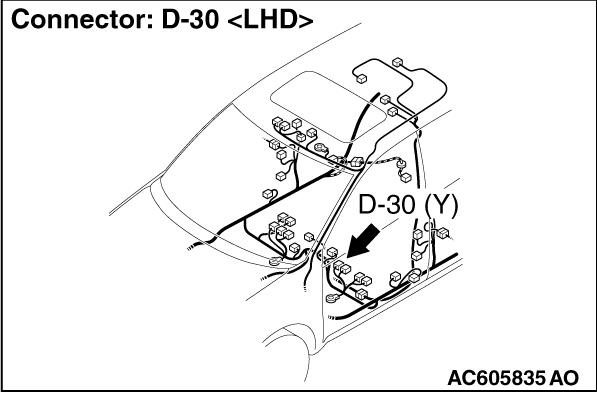 code no  b1c29 left side