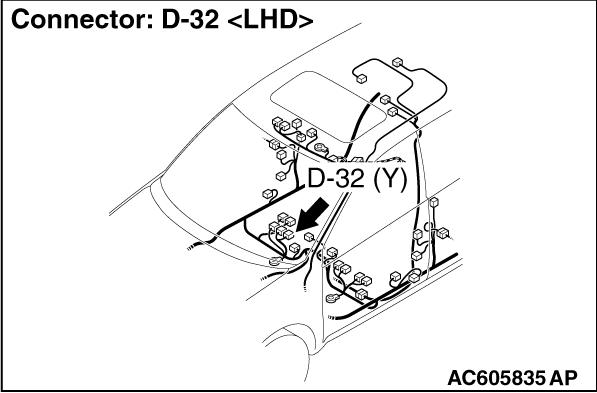 code no  b1c2e right side