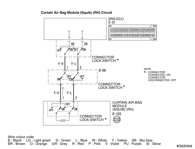 Code No B1b22 Right Curtain Air Bag Module Squib System Open Circuit Diagram Of