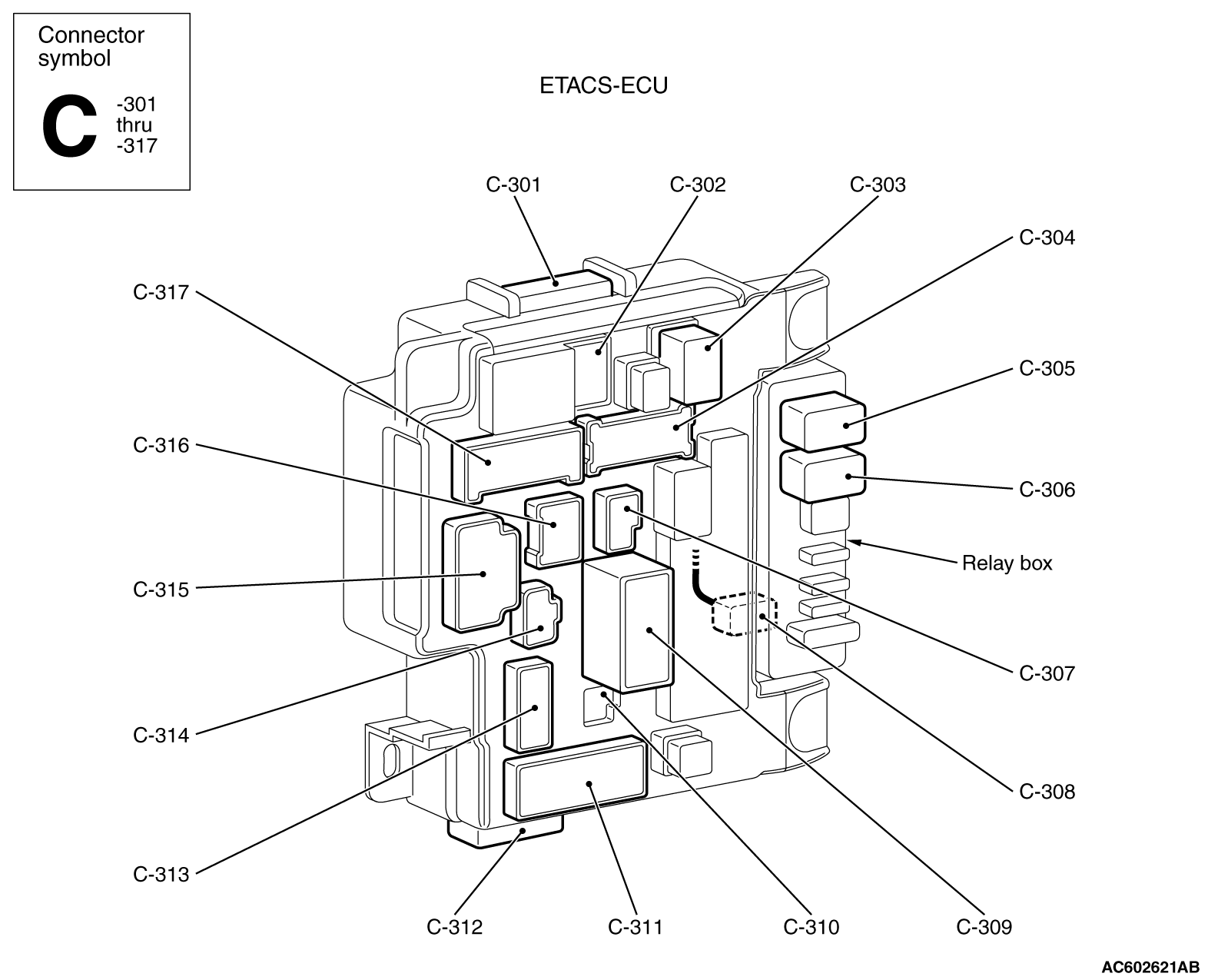 2014 Nissan Versa Fuse Diagram - Wiring Diagrams on