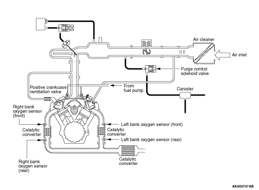 vacuum hose piping diagram Silverado Exhaust Diagram Exhaust System Diagram