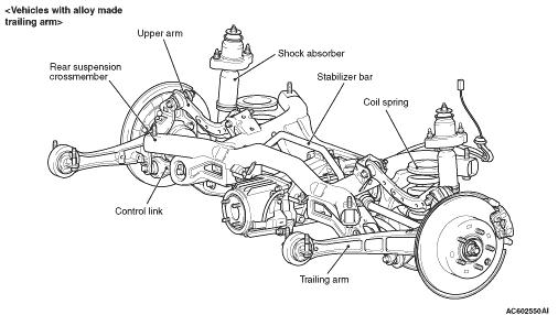 uneven suspension  front vs  rear