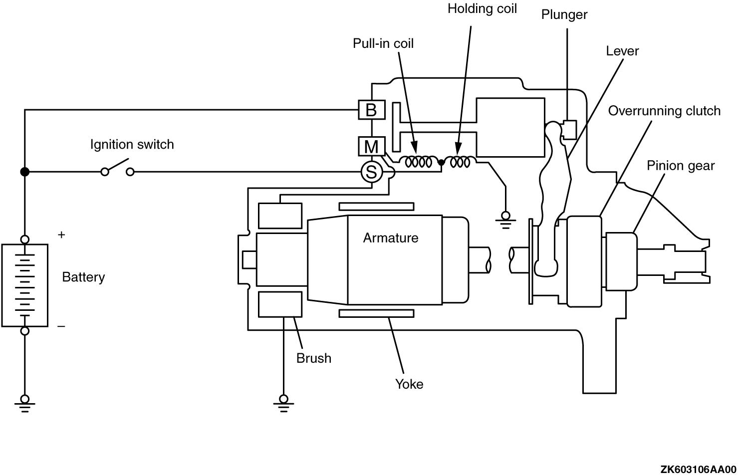 general information crown and pinion gear starter pinion gear schematic #24