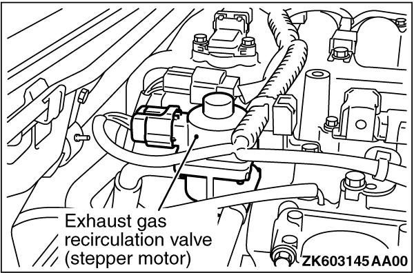 Exhaust Gas Recirculation Valve Stepper Motor Check