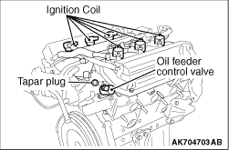 ROCKER ARM PISTON OPERATION CHECK