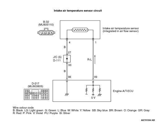 Code No. P0113: Intake Air Temperature Sensor Circuit High Input | Iat Sensor Wiring Diagram Schematic |  | OUT-CLUB.RU FAQ