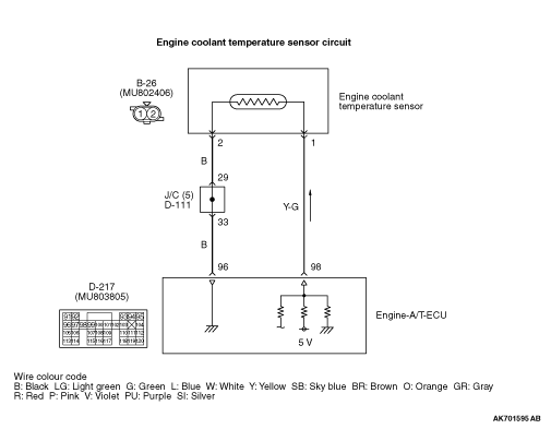 Code No  P0117  Engine Coolant Temperature Sensor Circuit
