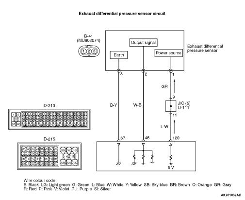 Code No  P2455: Exhaust Differential Pressure Sensor Circuit High