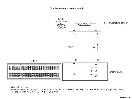 Brilliant Code No P0183 Fuel Temperature Sensor Circuit High Input Wiring Digital Resources Millslowmaporg