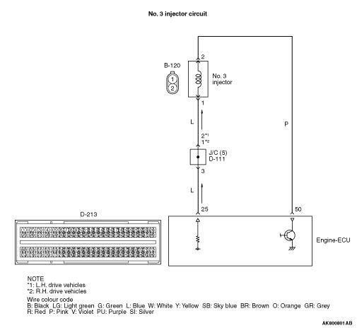 Code No  P0203: No  3 Injector Circuit Malfunction <Euro3