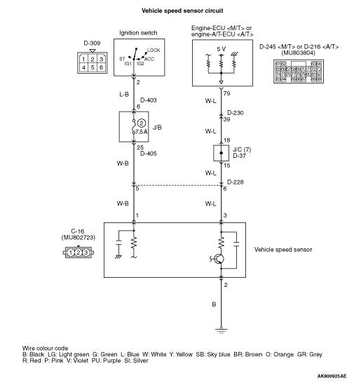 Code No  P0500: Vehicle Speed Sensor System