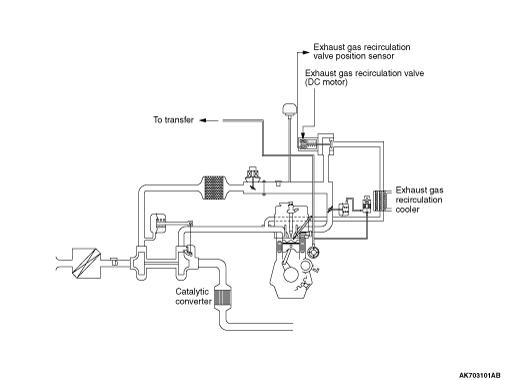 vacuum hose piping diagram