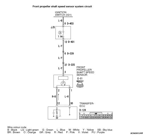 Code No C1452: Front Propeller Shaft Speed Sensor System (Abnormal)