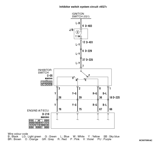 Code No P1770 (P0705): Inhibitor switch system