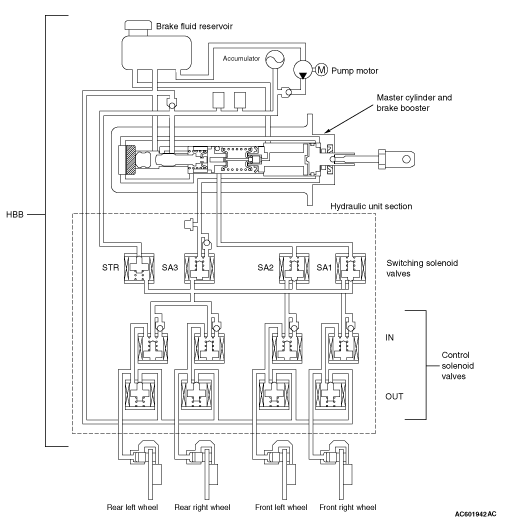 wiring diagram for brake booster