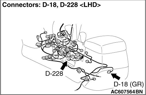 Code No 63, 64, 65, 76: G-sensor (Output Error, Seizure, Self