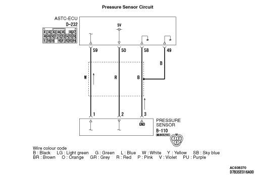 Code No 61: Master Cylinder Pressure Sensor System