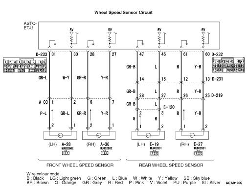 code no 11 wheel speed sensor fr open or short circuit u003cbr u003ecode rh faq out club ru USB Schematic 2N3055 Power Supply Schematic