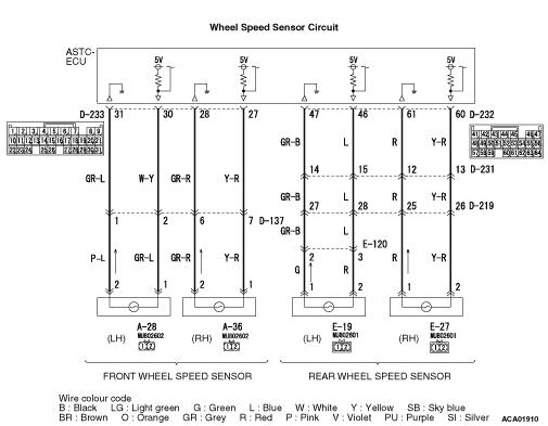 code no 11 wheel speed sensor fr open or short circuit u003cbr u003ecode rh faq out club ru DC Power Supply Schematic 2N3055 Power Supply Schematic