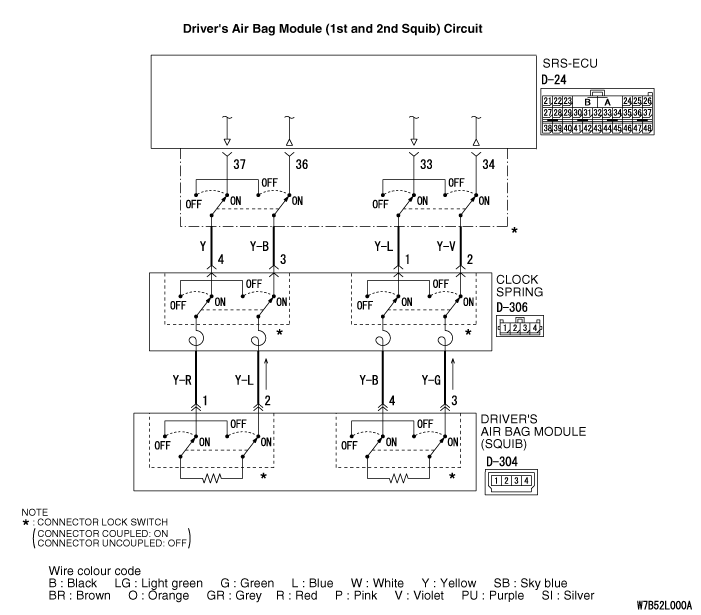 2001 Saturn L200 Stereo Wiring Diagram