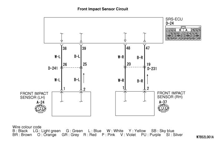 code no b1418 front impact sensor (lh) communication error\u003cbr Brake Wiring Harness