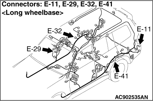 Inspection Procedure C 14 All The Door Switch Signals Are Not