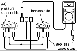 Simple Inspection Of The A C Pressure Sensor